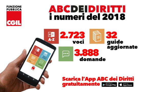 Cresce ABCdeiDiritti, in aumento domande, voci e guide